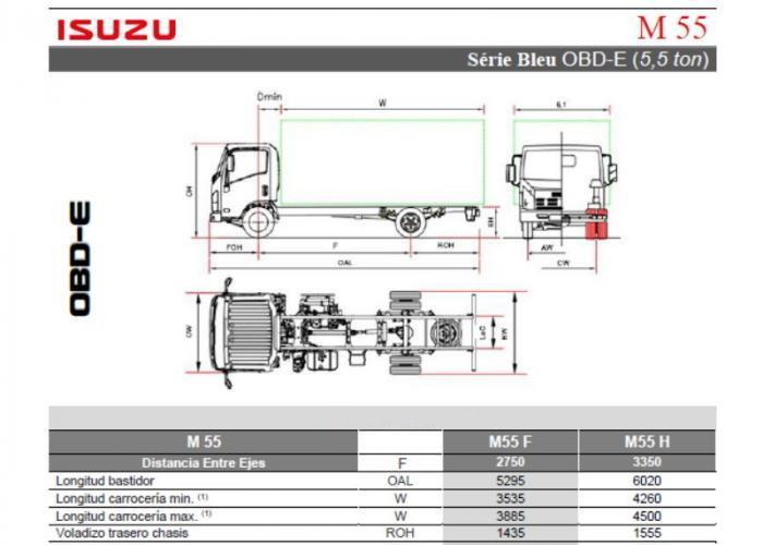 Fichas técnicas y Listado precios Isuzu M55