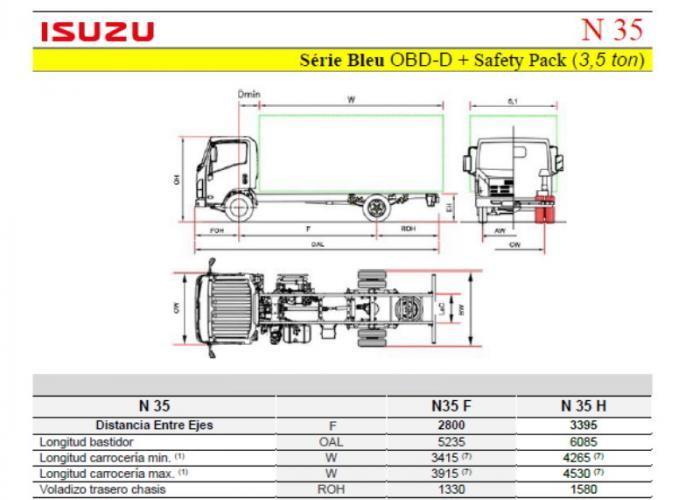Fichas técnicas y Listado precios Isuzu N35